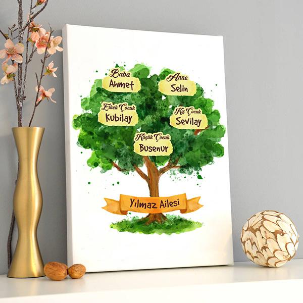 Çekirdek Aile Temalı Kanvas Tablo