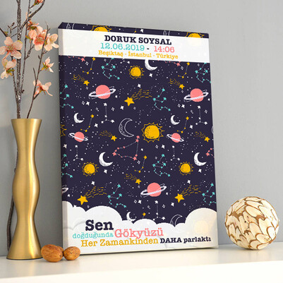 Kişiye Özel Gökyüzü Temalı Kanvas Tablo - Thumbnail