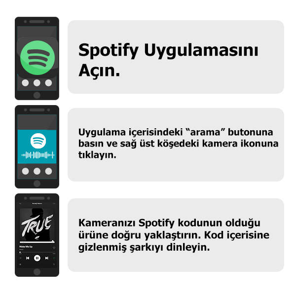 Kişiye Özel Spotify Ses Dalgası Kitap Ayracı