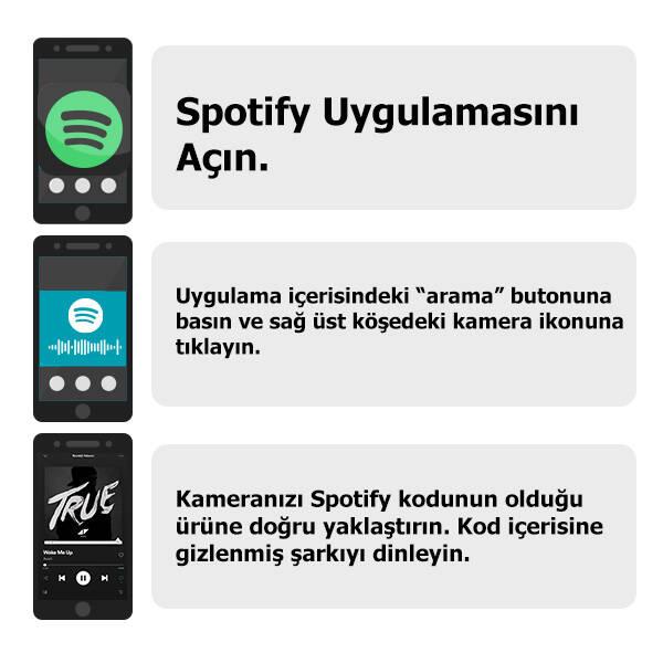 Kişiye Özel Spotify Ses İzi Bileklik