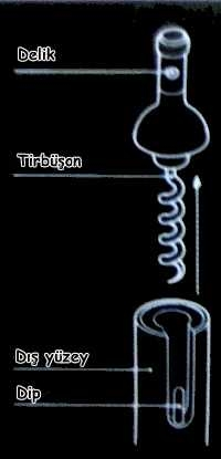 Minivin Corkscrew - Kompakt Tirbüşon